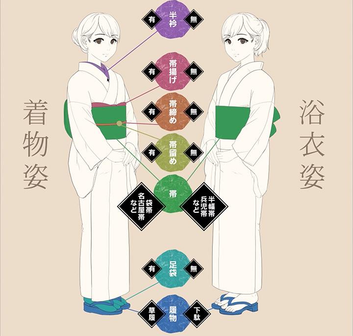 yukata&kimono